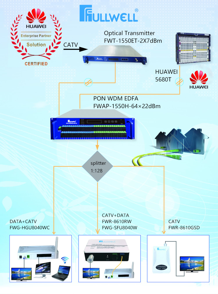 2018_new_chart_ftth-gpon